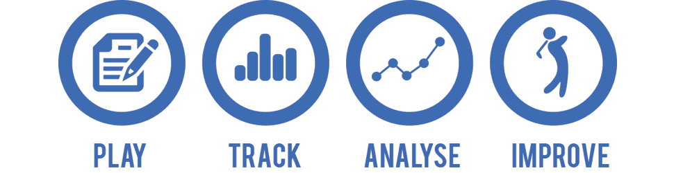 Record Track Analyse Improve